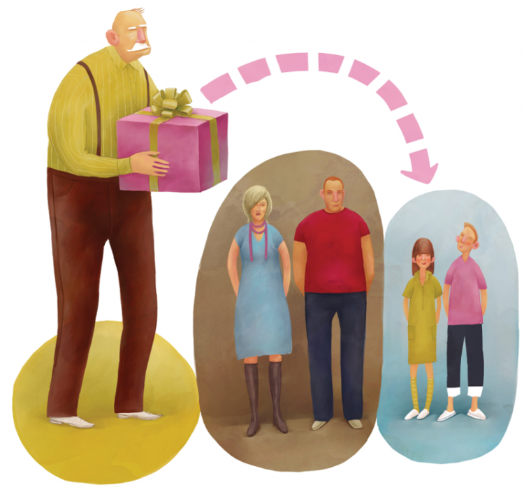 Распределение наследства как делится по завещанию и по закону