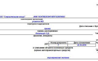 Списания основных средств акт ос 4 образец