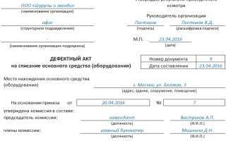 Акт дефектовки автозапчасти образец заполнения