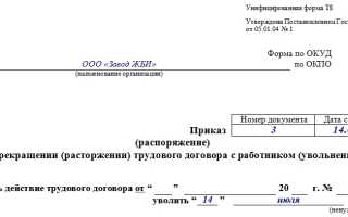 Образец приказа о расторжении трудового договора