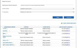 Протокол закупочной комиссии по 223 фз образец
