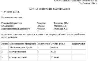 Акт списания материальных ценностей образец украина