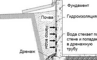 Акт общей формы гу 23 образец заполнения