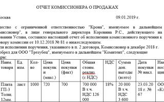 Счет фактура комиссионера образец